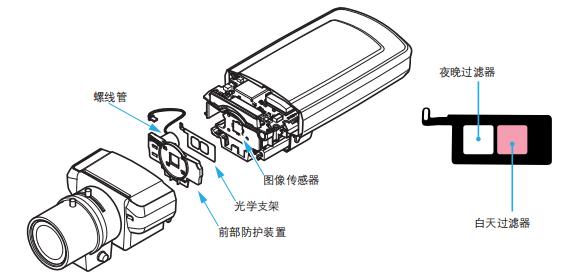 双滤光片切换器