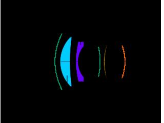 佳能的一款定焦镜头(RF85mm F1.2 L IS USM DS)的结构