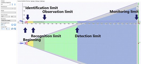 JVSG软件区分不同的识别区域