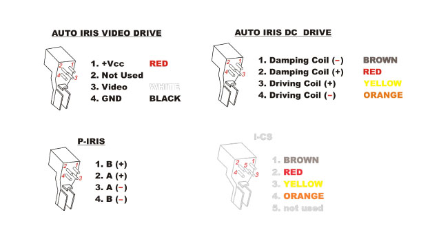 自动光圈镜头连接器接口定义