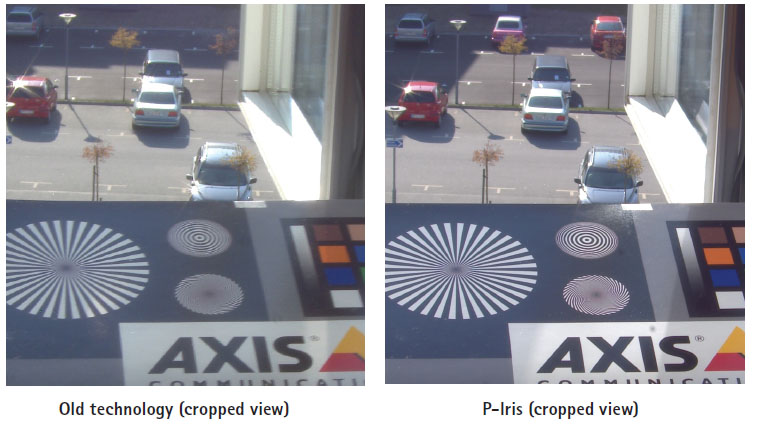 P-iris提供的锐利的对比度